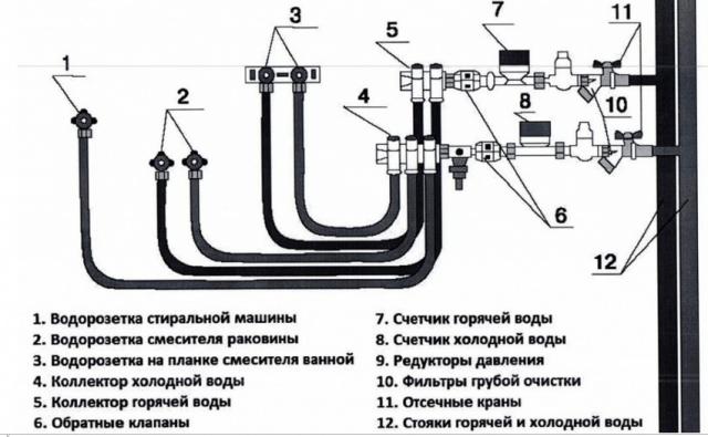монтажная схема коллекторной разводки